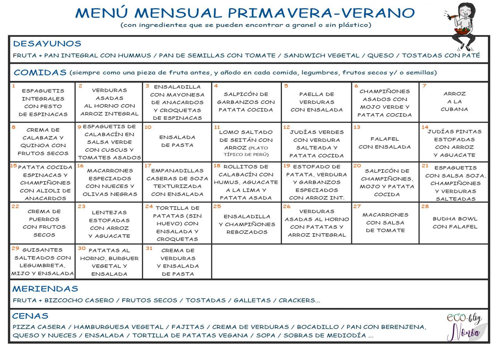 menu mensual para dieta